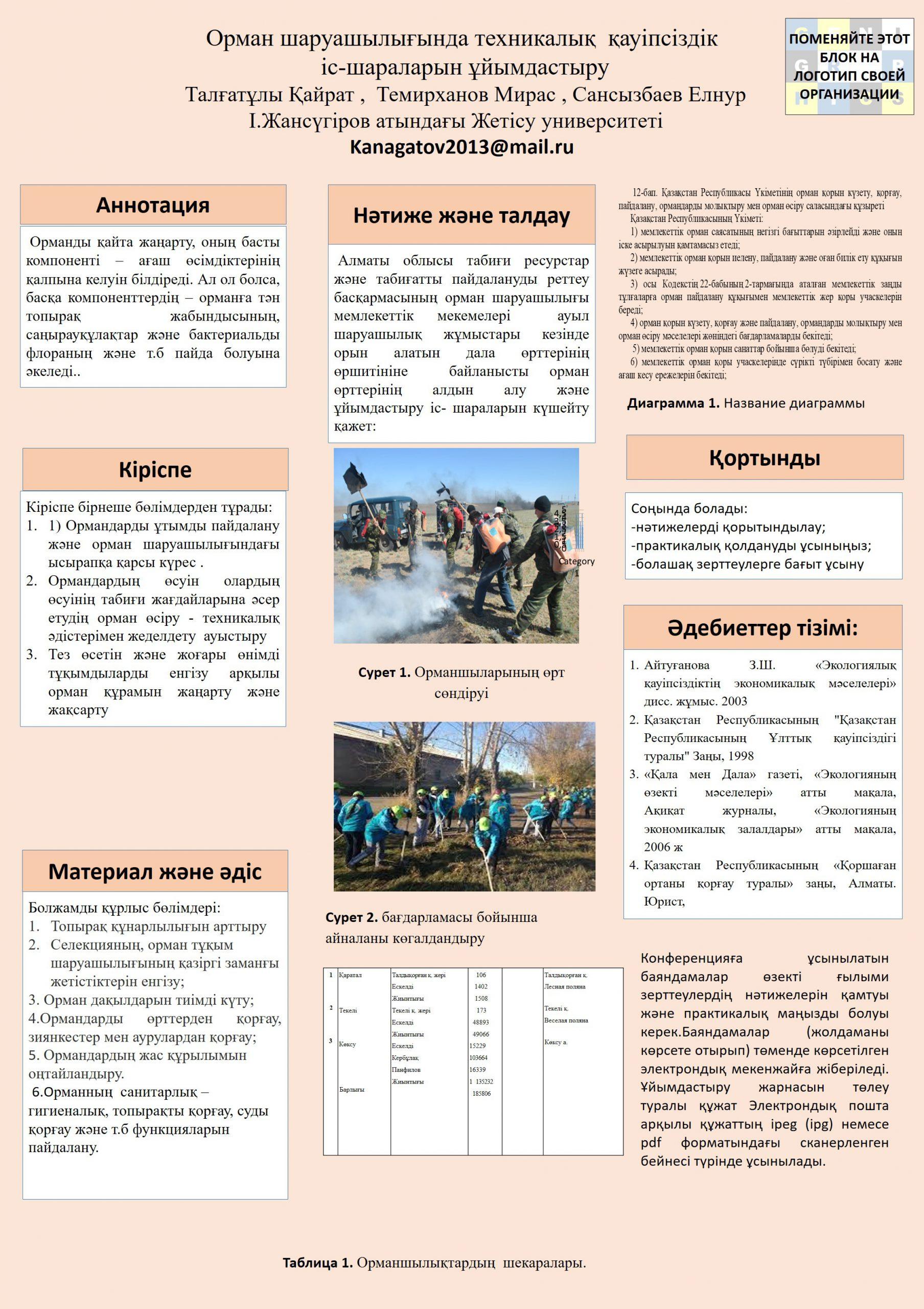 3-орын-Сансызбаев-scaled