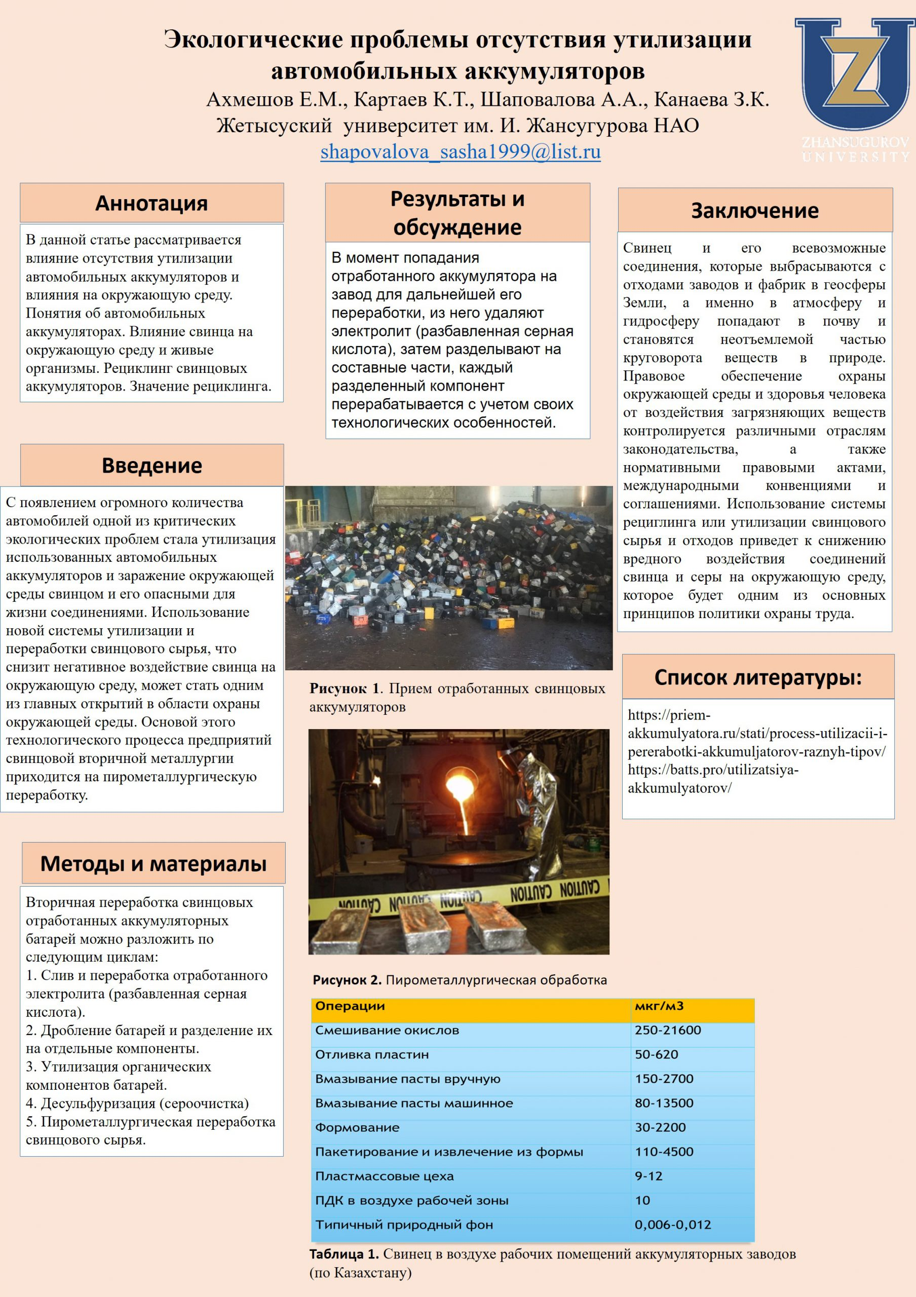 3-орын-Шаповалова-scaled